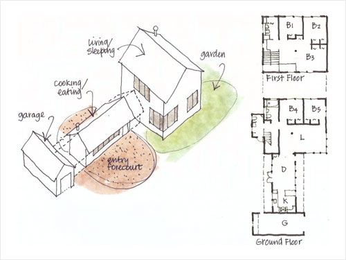 House plans for extended families