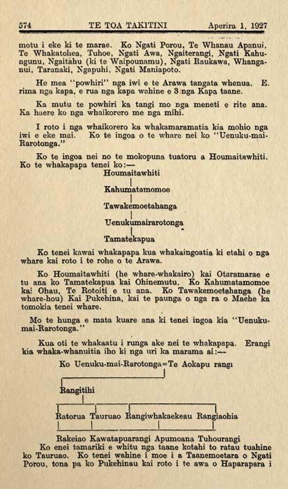 Ngā whakapapa i roto i Te Toa Takitini