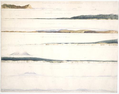 Coastal profiles