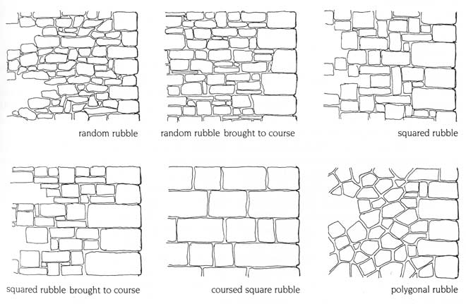 Rubble Construction Building Stone Te Ara Encyclopedia Of New