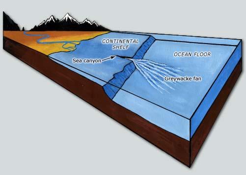 Formation of rocks of the Southern Alps ile ilgili görsel sonucu