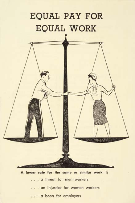 Equal pay poster, 1961