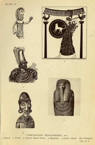 Maori Origins: Ideas About Māori Origins