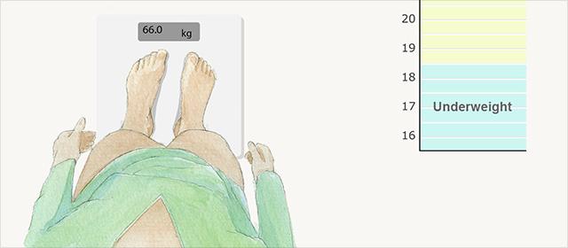 Calculating Body Mass Index (BMI)