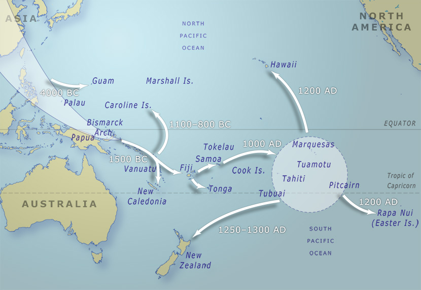 Pacific migration routes