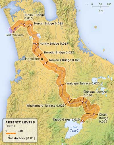 Arsenic in the Waikato River