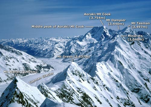 Highest peaks of the Southern Alps