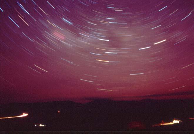 Celestial rotation