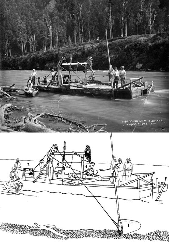 Spoon dredge, Buller River, 1895