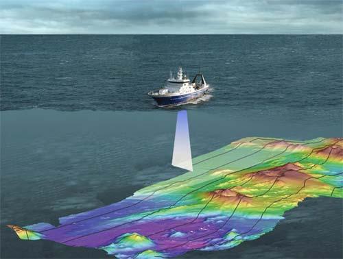 Surveying the sea floor