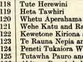 Whāngai in the New Zealand Gazette