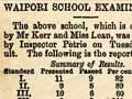 A school inspector's report
